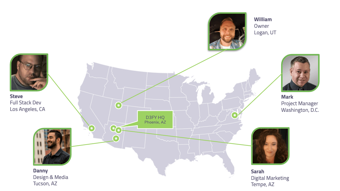 Map of united states with team avatars pointing to locations